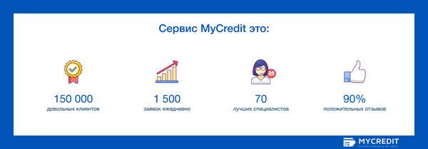 хоум кредит банк заказать кредитную карту онлайн