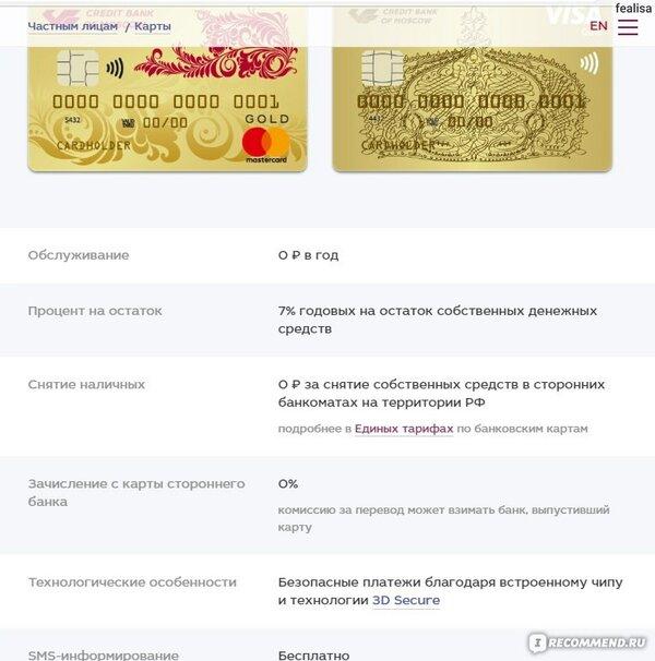 роман олегович кисуленко частные кредиты