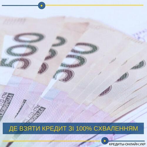 Микрокредиты в новочеркасске взять кредит в москве гражданину белоруссии