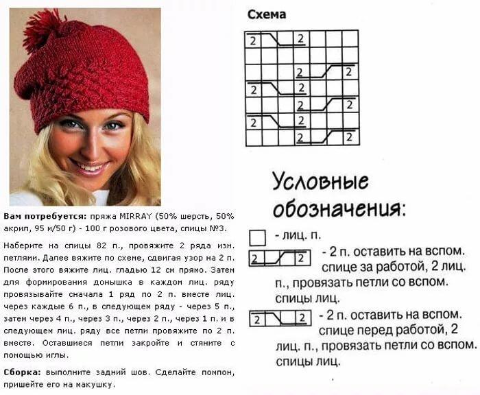 вязаные шапки в картинках со схемами