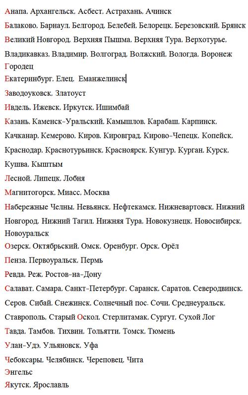 Взять кредит в городе еманжелинск взять кредит на зарубежную недвижимость
