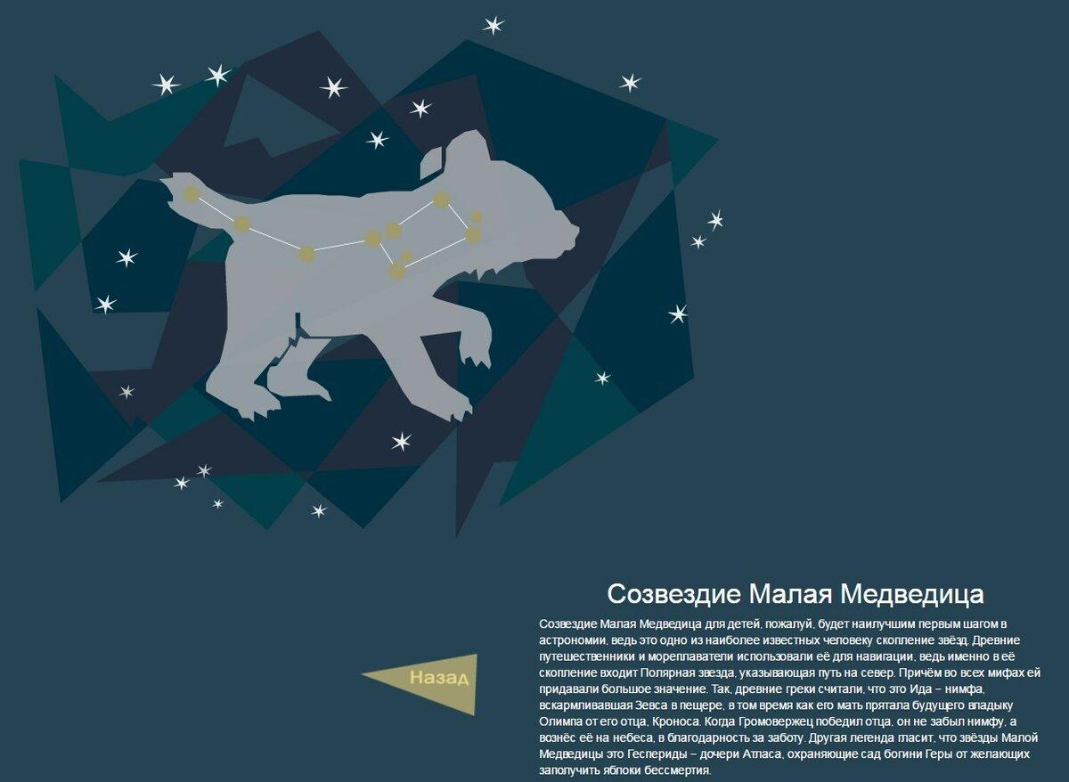 символизирующие романтику картинка большой и малой медведиц мастер спорта международного