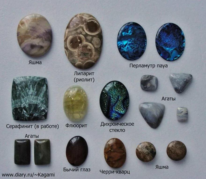 Искать по фото название камня