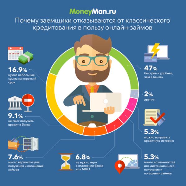 Положить деньги на телефон с банковской карты теле2 новосибирская область