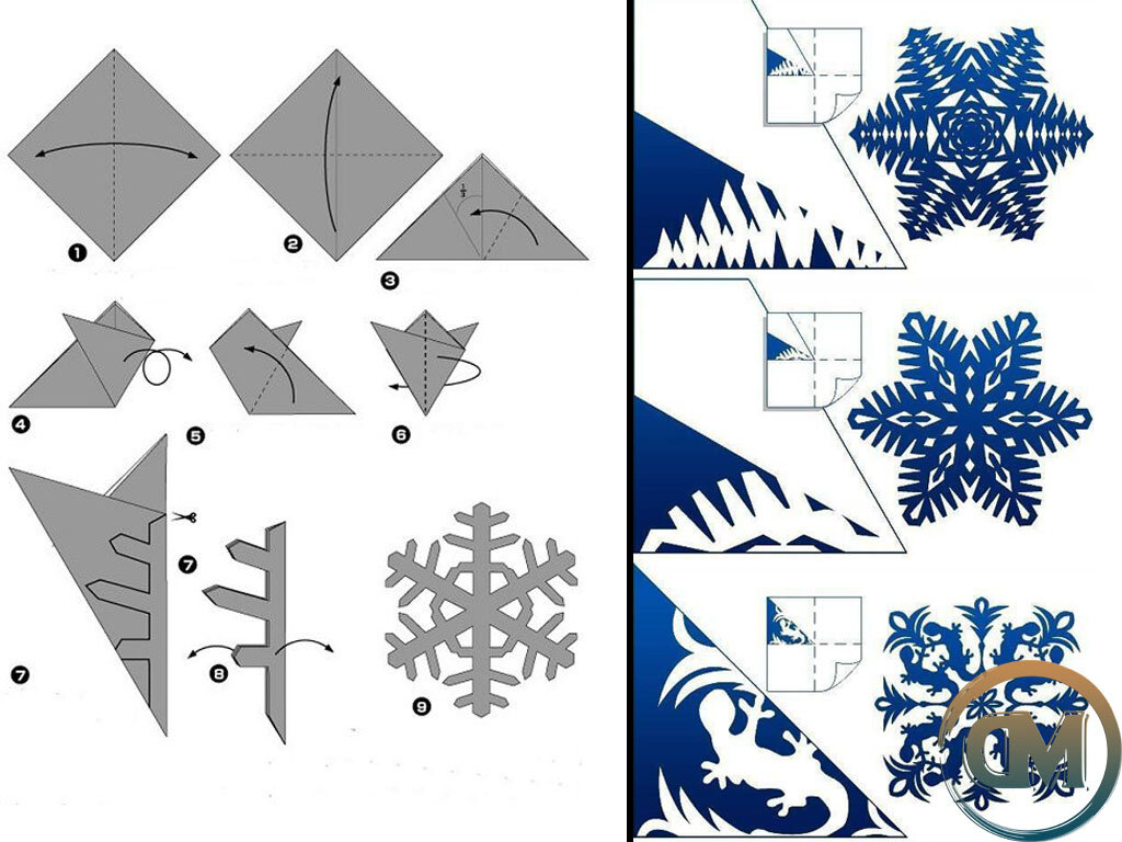 Снежинки картинки своими руками, бабочками вылетающими картинки