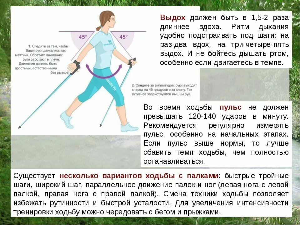 Ходьба Для Похудения Правила. Ходьба для эффективного похудения: основные правила