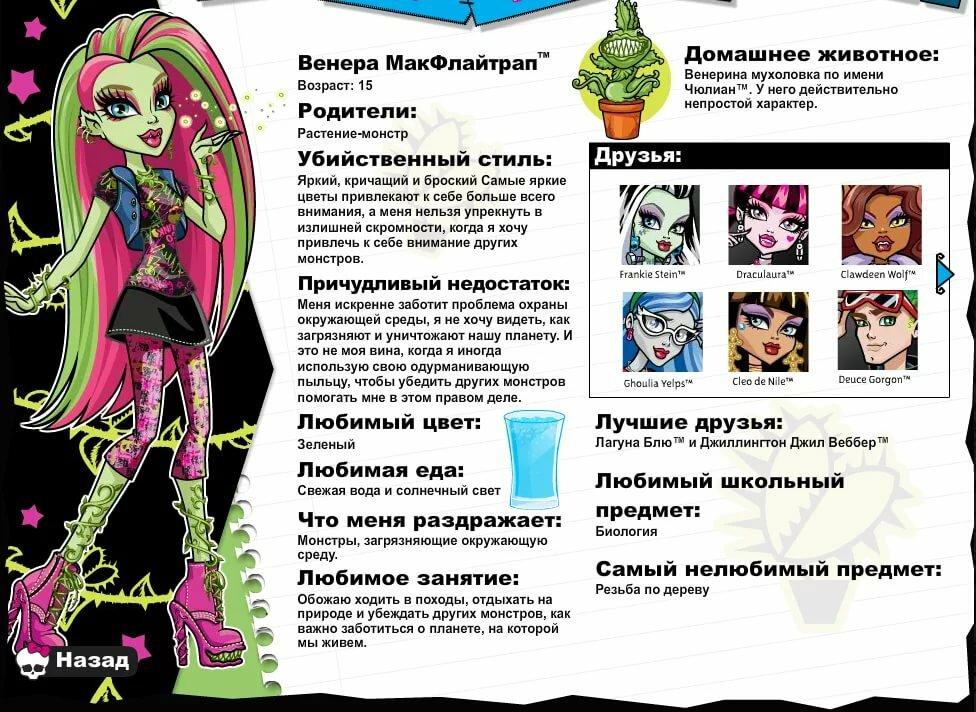 Все имена монстров хай с картинками на русском музея плотно