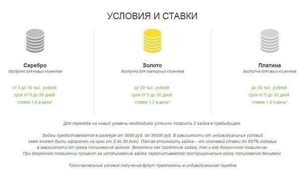 тинькофф банк оплатить кредит онлайн с карты сбербанка по номеру