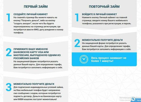 учетный кредит в банковской системе россии богданов