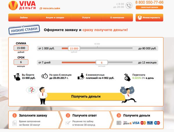 Онлайн займы украина круглосуточно