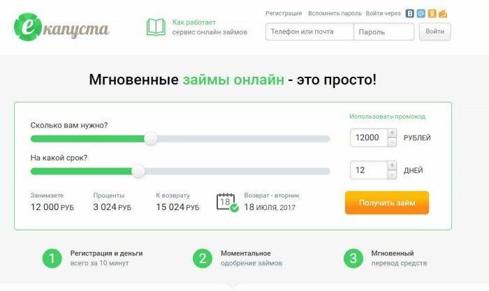 Займ на Qiwi – быстрый перевод на кошелек до 30 000 руб.