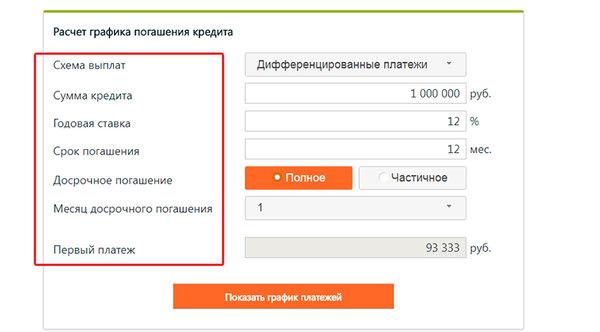 рассчитать кредит в казахстане