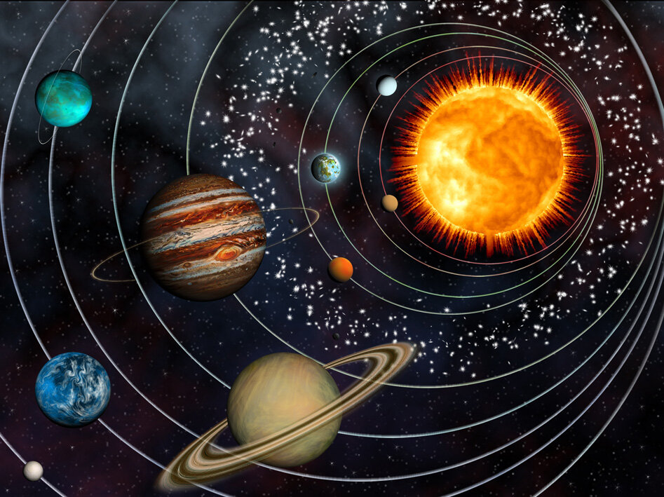 Солнечная система картинка планет