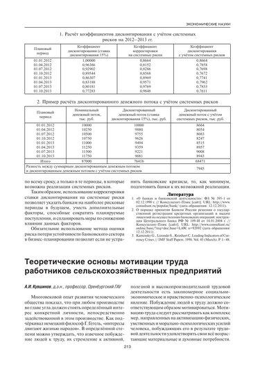 Перевод денег с карты ощадбанка на карту приватбанка украина