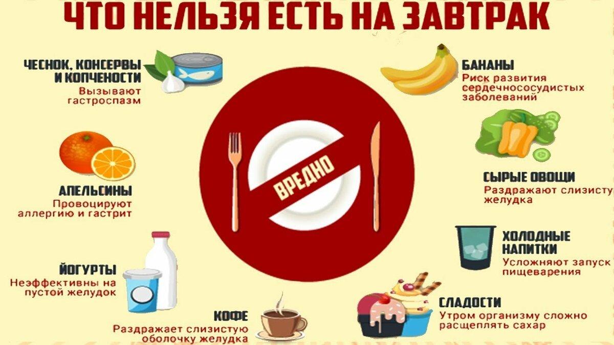 картинка можно есть нельзя есть всё меня