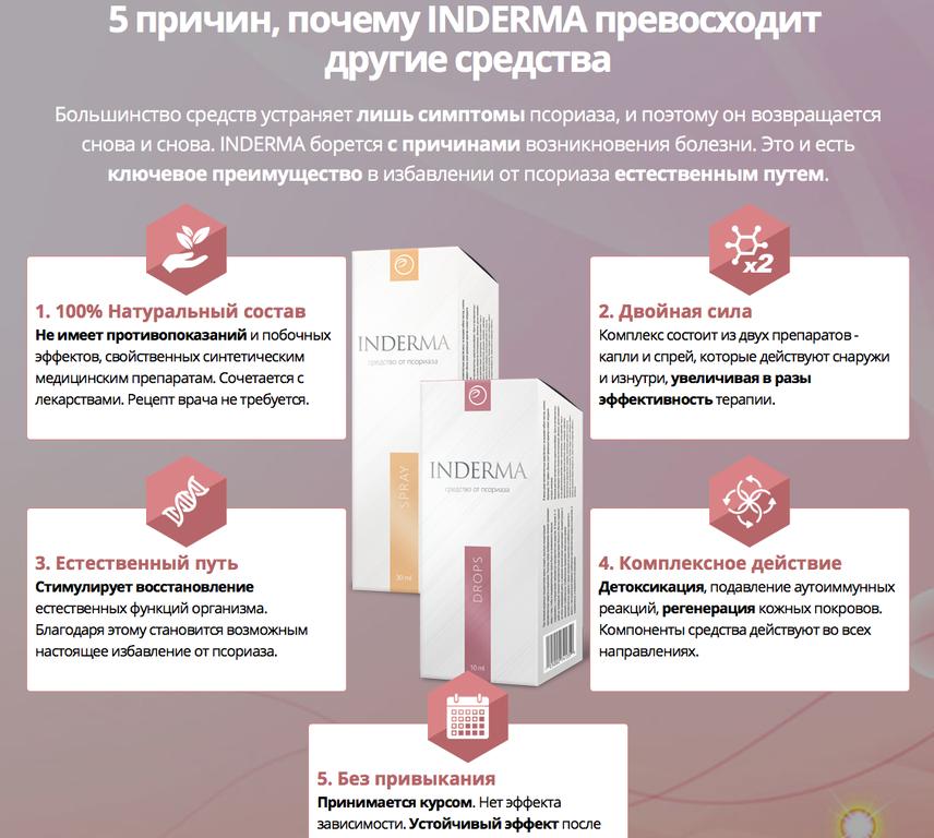 INDERMA от псориаза в Харькове