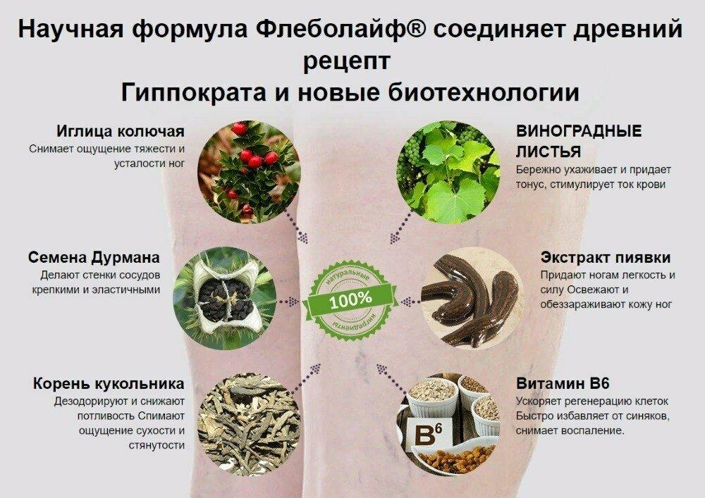 Флеболайф от варикоза в Москве