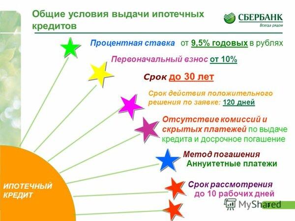 Автокредит онлайн заявка во все банки