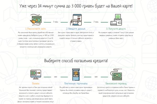 Стройкредит банк онлайн заявка на кредит взять кредит в сургуте на выгодных условиях