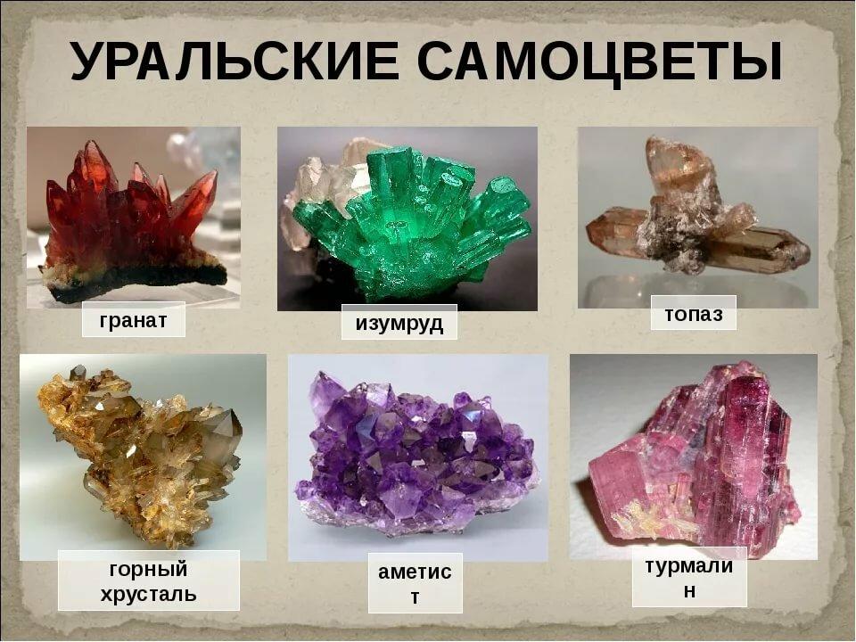 минералы урала фото с названиями и описанием самородки дешевле