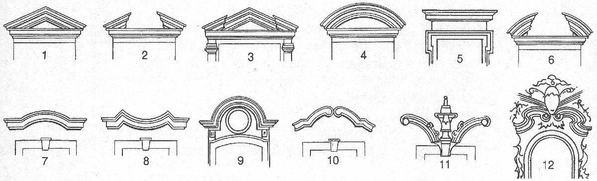 Архитектурные термины с иллюстрациями
