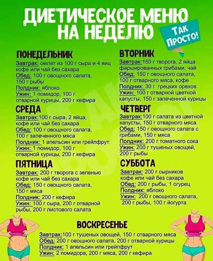 Похудеть Меню На Неделю Недорогое. Меню для похудения на неделю: список продуктов с калориями, рецепты диетического, правильного, эконом питания