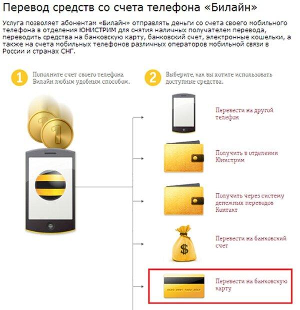 как перевести деньги с мобильного телефона на другой мобильный телефон билайн