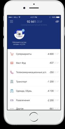 Телефон в кредит онлайн оренбург как получить кредит малого бизнеса