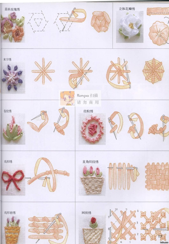 Картинки для, вышивка лентами картинки и схемы