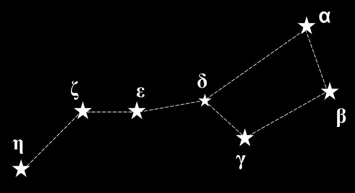 картинки большой медведицы звезды каждой