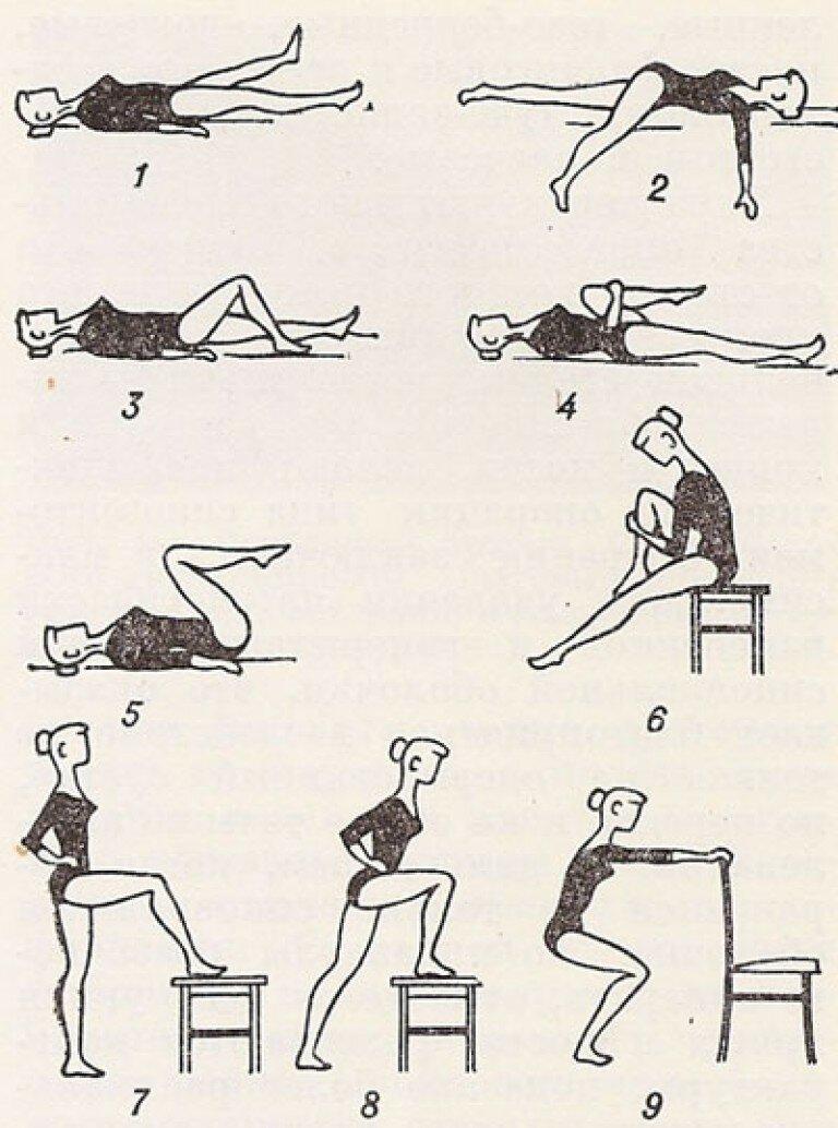 Разрушающий артроз коленного сустава лечение народными средствами