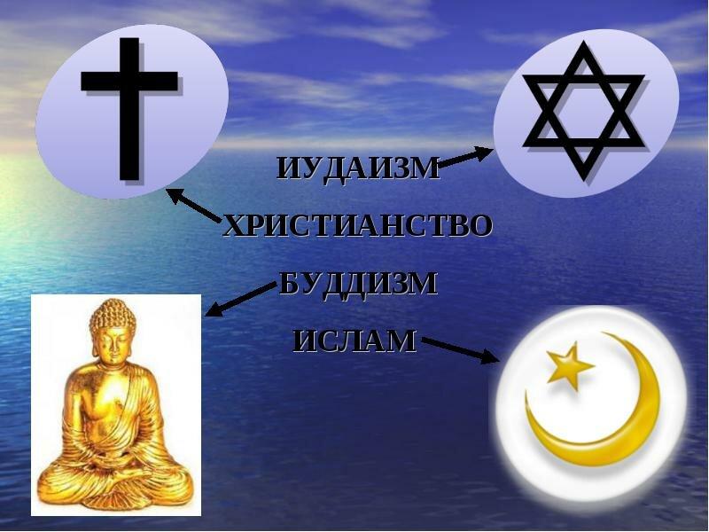 картинки с надписью религии мира знаменитая зона