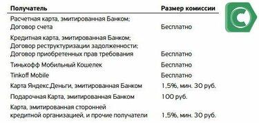 кредит онлайн (cashpoint) chisinau