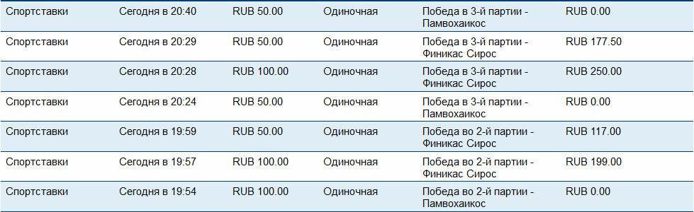 betcity ульяновск