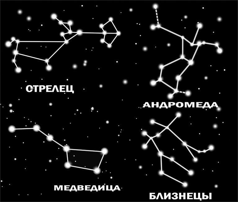 называл название звезд с картинками разных