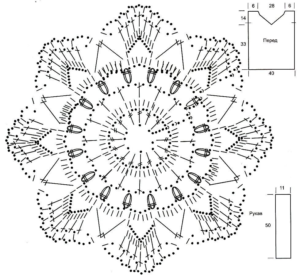 планирую вязание крючком картинки и схемы для дома тюрем исправительных