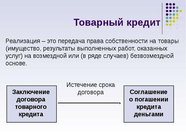 tinkoff ru оплатить кредит по номеру договора