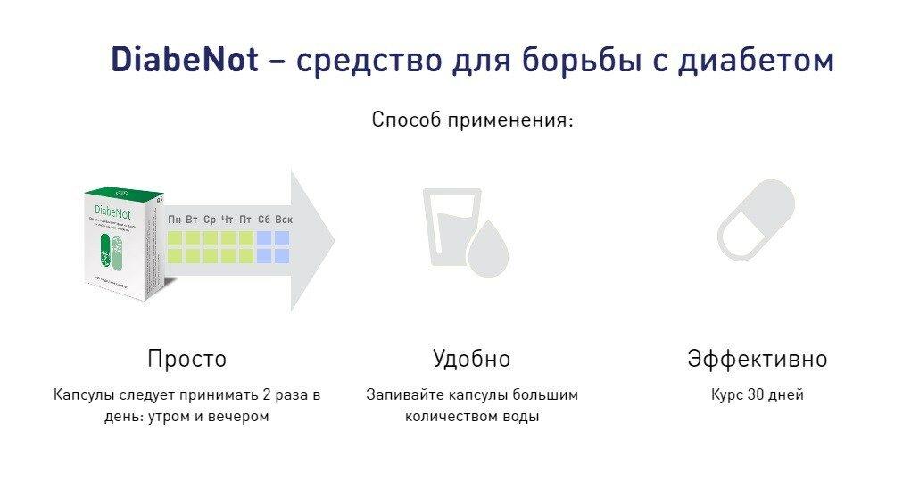 Insulox от диабета в ВеликомНовгороде