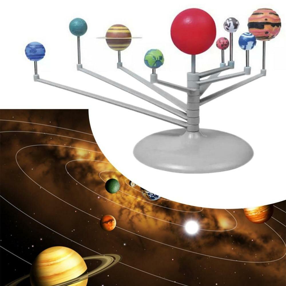 Картинка макеты солнечной системы, сделать открытку картинка