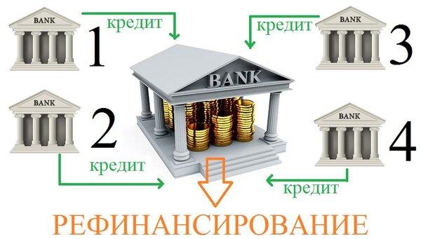дадут ли кредит в другом регионе европа кредит банк челябинск банкоматы
