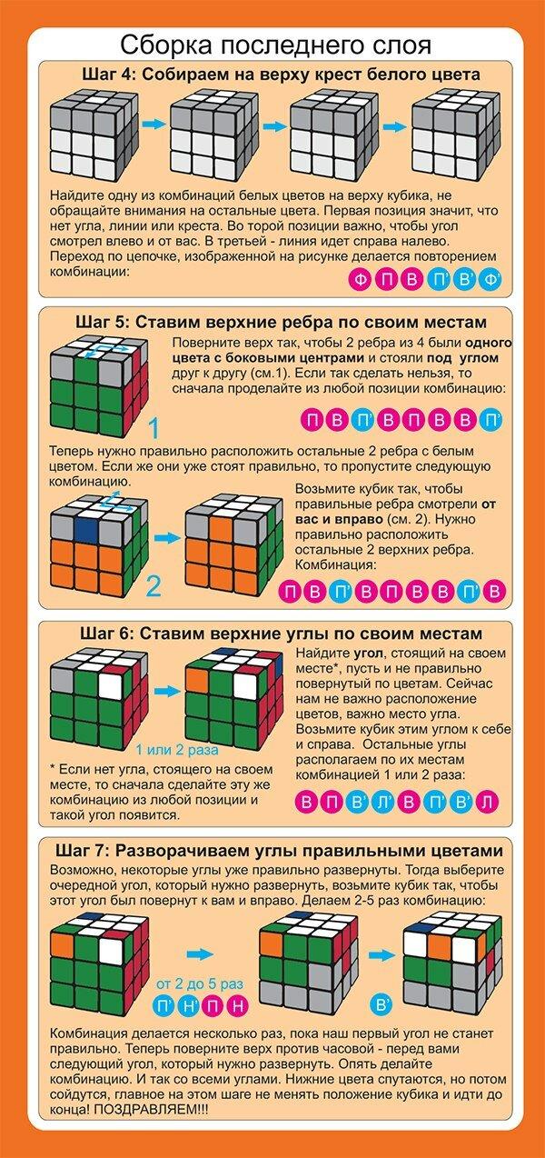 Картинки как подробно собрать кубик рубика