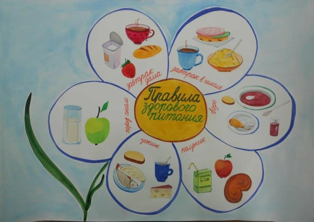 Рисунок правила здоровья