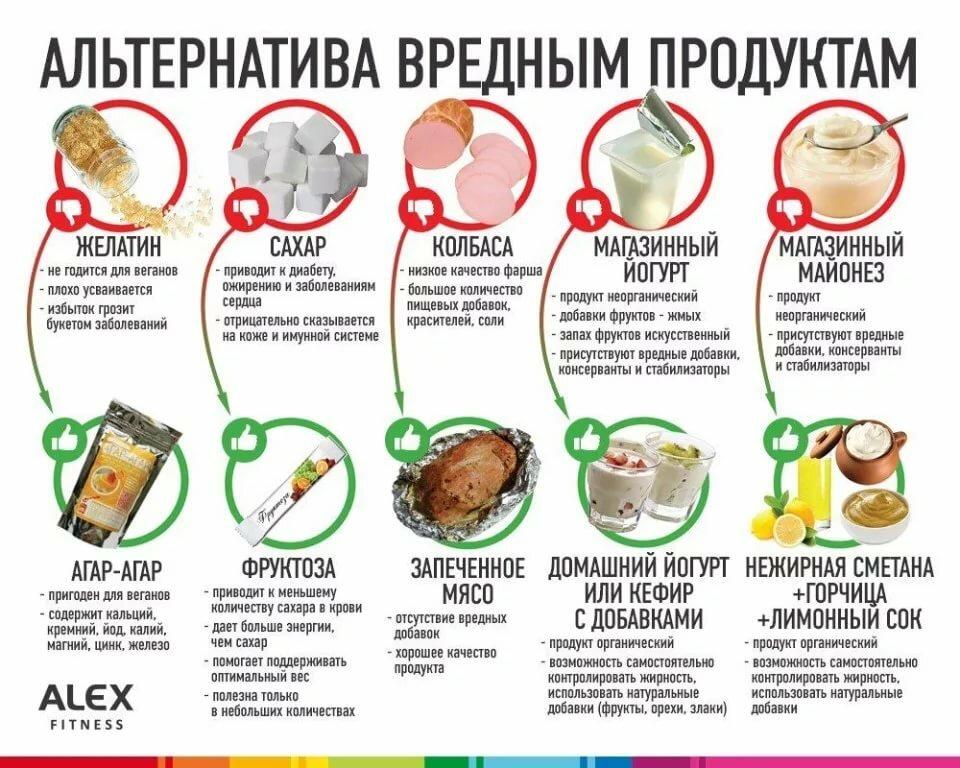 какие продукты вредны при похудении