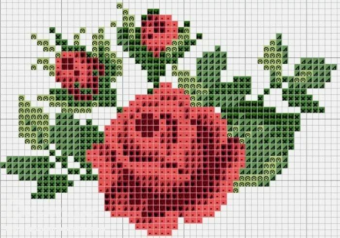 Днем, вышивка крестиком схемы по клеточкам картинки цветы