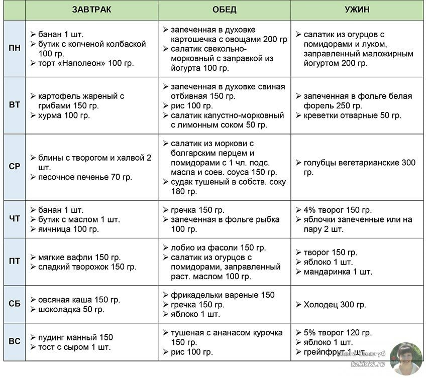 Системы Похудения Миримановой. Ешьте все и худейте по системе «Минус 60»
