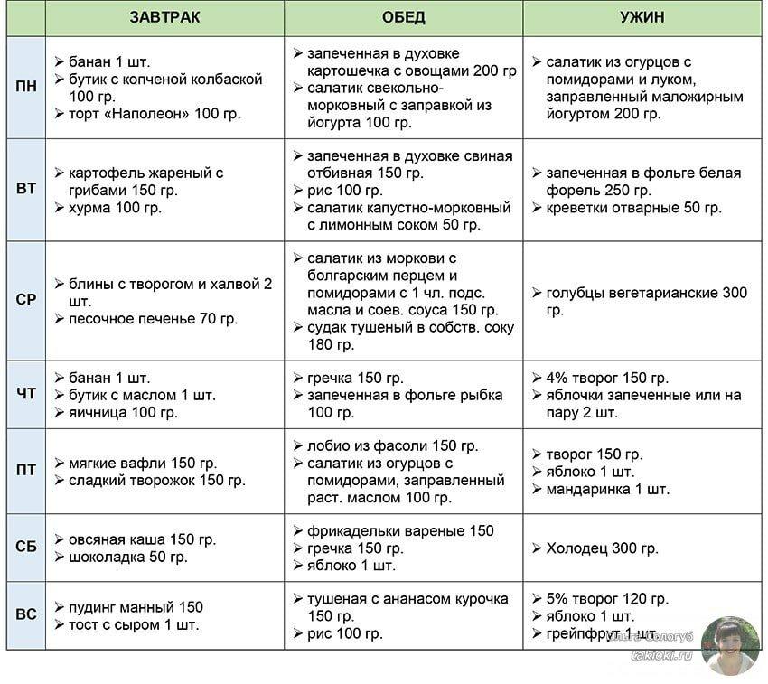 диета 60 екатерина мириманова меню