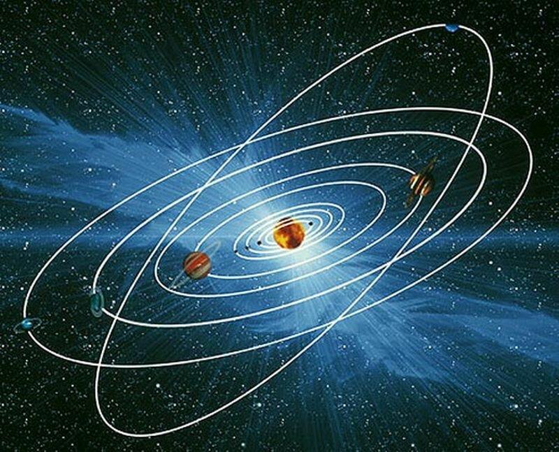 Картинки орбиты планет