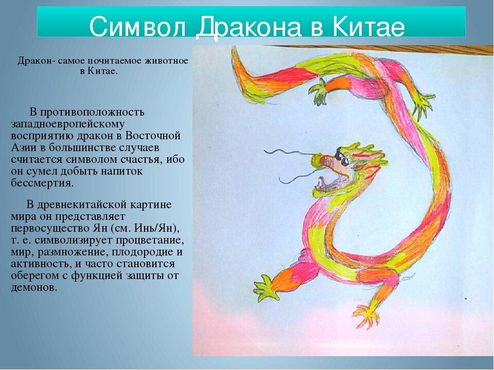 Что обозначает дракон картинки
