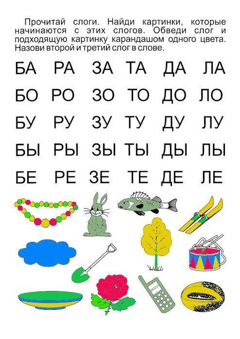 Карточки с картинками чтение по слогам для