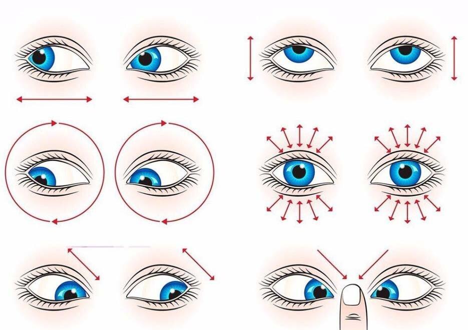 Картинки для упражнений глаз